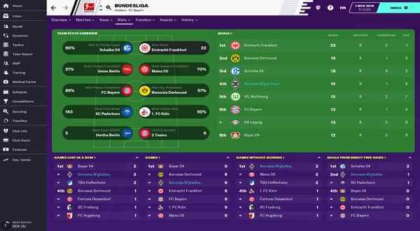 football manager 2022 gratuit